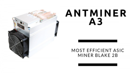 most efficient asic miner Blake 2B